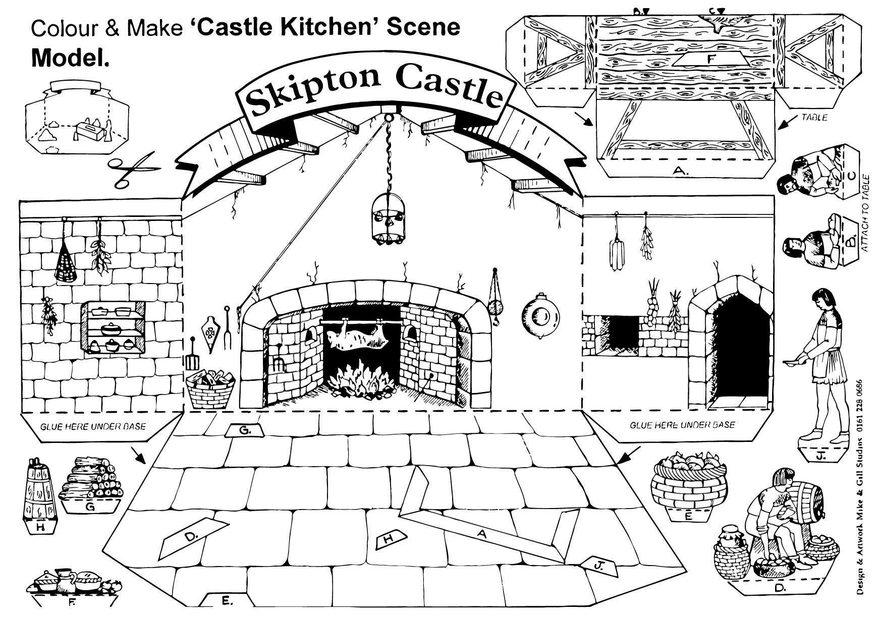 Dibujo para colorear cocina del castillo de Skipton - Img 14905