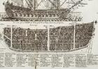 Dibujo para colorear Sección de barco de guerra de tres mástiles