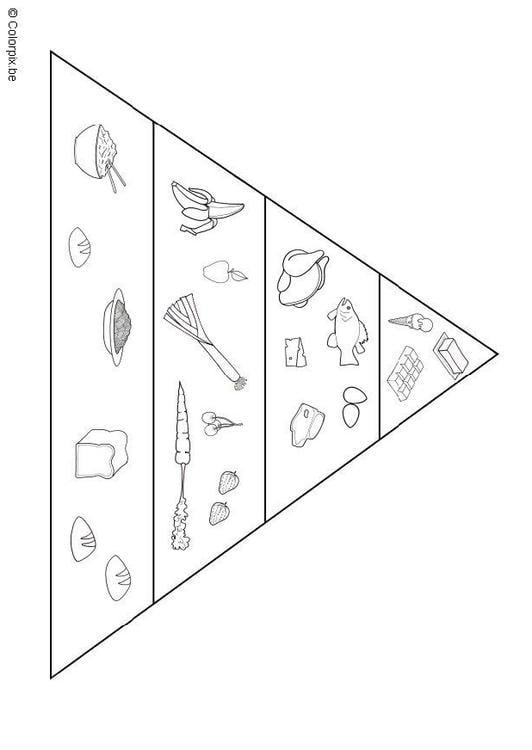 Dibujo para colorear Triángulo de alimentos - Img 5691