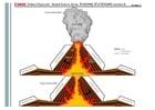 Manualidades Volcán
