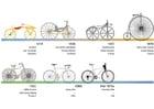 Imagen Bicicleta - resumen de la historia