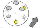 Imagen Calendario meteorológico