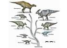 Imagen Evolución de los dinosaurios